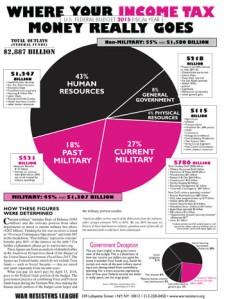 2015 pie chart.indd